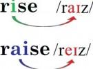 Rise VS Raise